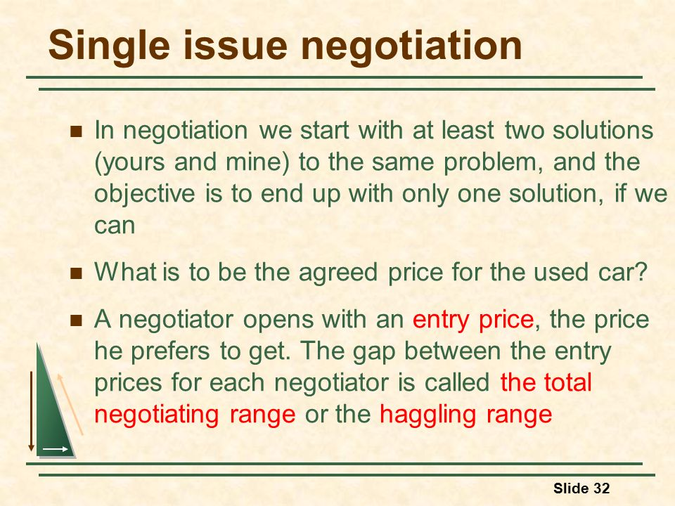 Slide 32 Single issue negotiation In negotiation we start with at least two solutions (yours and mine) to the same problem, and the objective is to end up with only one solution, if we can What is to be the agreed price for the used car.