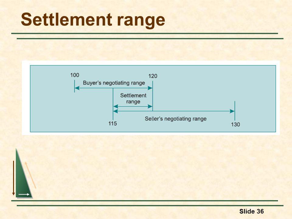 Slide 36 Settlement range