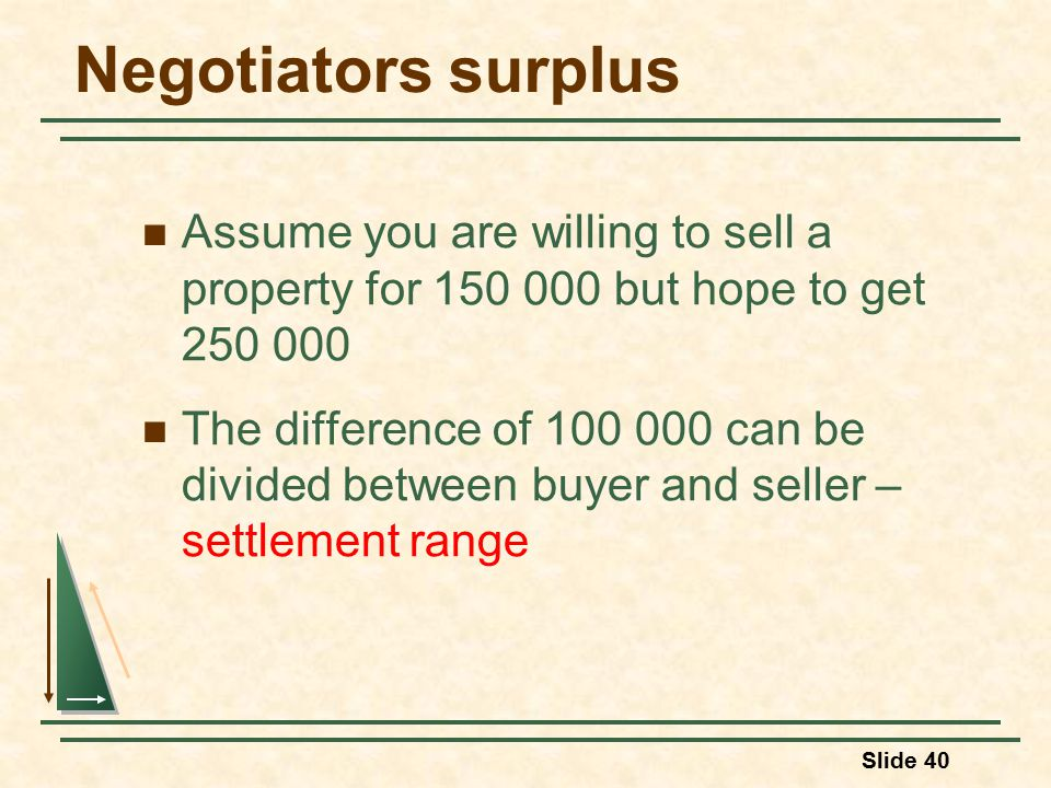 Slide 40 Negotiators surplus Assume you are willing to sell a property for 150 000 but hope to get 250 000 The difference of 100 000 can be divided between buyer and seller – settlement range