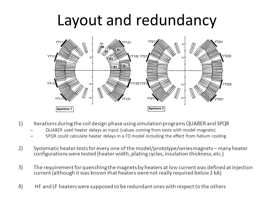Layout and redundancy 1)Iterations during the coil design phase using simulation programs QUABER and SPQR – QUABER used heater delays as input (values coming from tests with model magnets) – SPQR could calculate heater delays in a FD model including the effect from helium cooling 2)Systematic heater tests for every one of the model/prototype/series magnets – many heater configurations were tested (heater width, plating cycles, insulation thickness, etc.) 3)The requirement for quenching the magnets by heaters at low current was defined at injection current (although it was known that heaters were not really required below 2 kA) 4) HF and LF heaters were supposed to be redundant ones with respect to the others