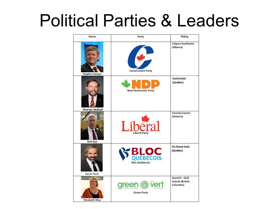 Political Parties & Leaders