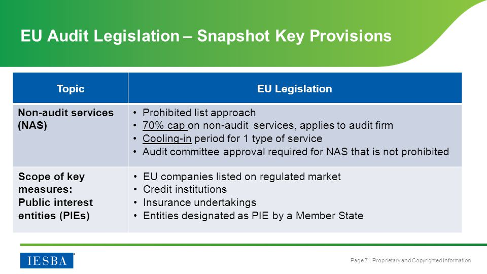 Page 28   Proprietary and Copyrighted Information Other Key Points in Legislation Other Cooperation between EU Member State auditor oversight authorities - New Committee of European Auditing Oversight Bodies (CEAOB); composed of one member from each Member State and one member appointed by the European Securities and Markets Authority (ESMA) Dialogue between regulators and auditors with shared responsibility for effective dialogue Annual meeting between European Systemic Risk Board (ESRB) and auditors of global systemically important institutions - at least annual European passport for the audit profession - key audit partner carrying out the audit to be duly approved as a statutory auditor in that other Member State Prohibition of clauses limiting choice of auditor Penalties – dissuasive penalties to apply to auditors and audit firms if statutory audits under EU law are not carried out in conformity with the Directive and Regulation (by member states) Audit market – monitoring and reporting by competent authorities and competition authorities every 3 years, ultimately EC report to Council, ECB, ESRB and EP where appropriate