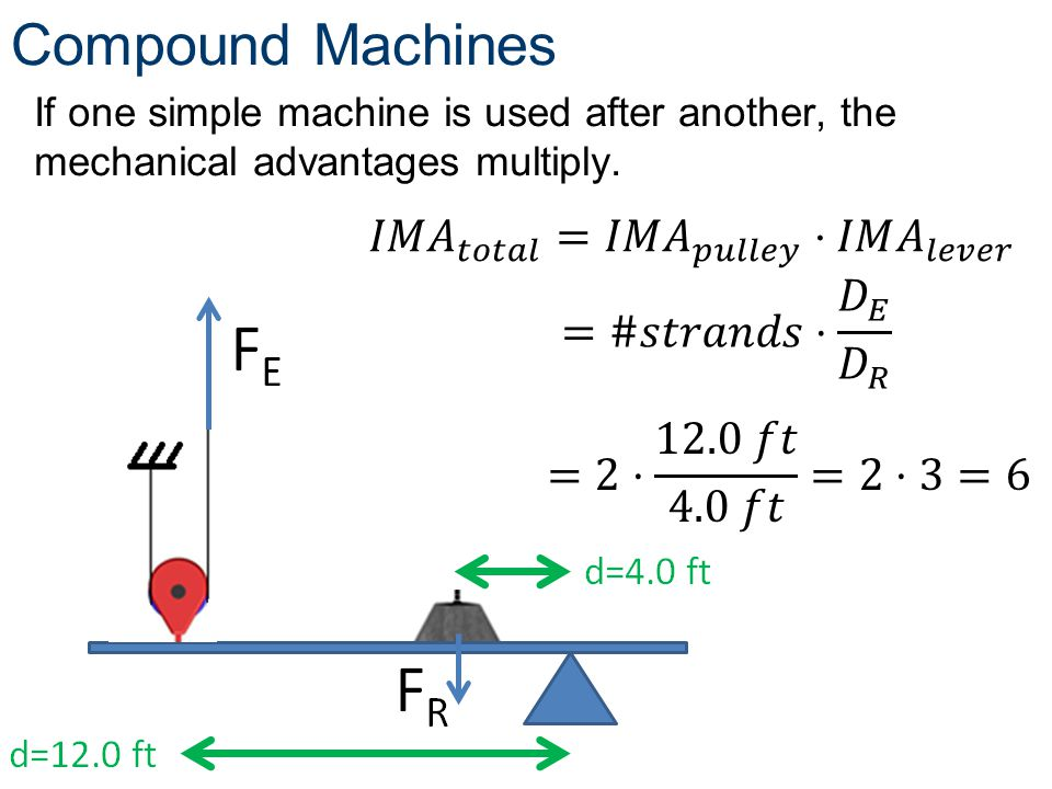 Compound Machines If one simple machine is used after another, the mechanical advantages multiply.