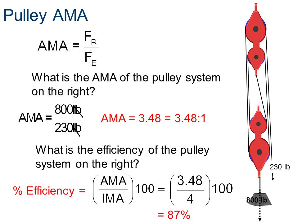 Pulley AMA What is the AMA of the pulley system on the right? 800 lb 230 lb AMA = 3.48 = 3.48:1 What is the efficiency of the pulley system on the rig