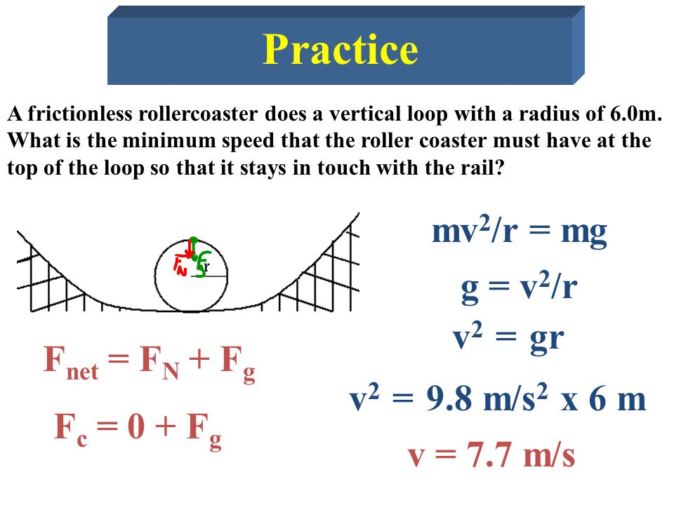 A frictionless rollercoaster does a vertical loop with a radius of 6.0m. What is the minimum speed that the roller coaster must have at the top of the