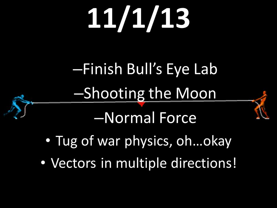 11/1/13 – Finish Bull's Eye Lab – Shooting the Moon – Normal Force Tug of war physics, oh…okay Vectors in multiple directions!