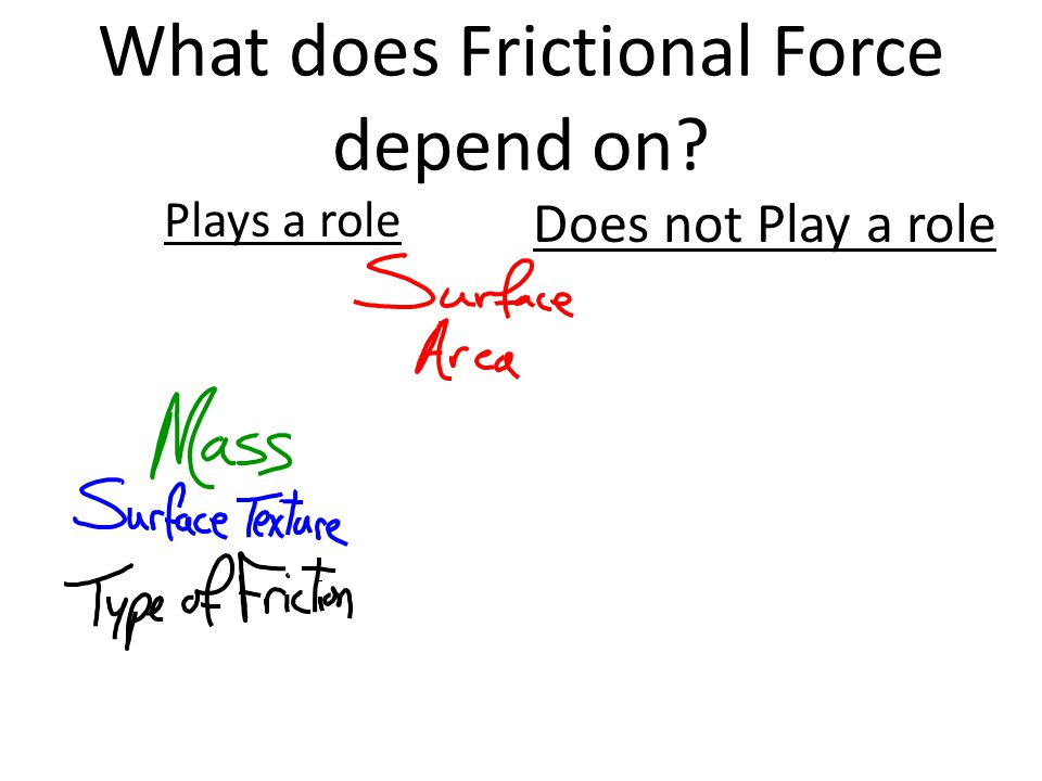 What does Frictional Force depend on? Plays a role Does not Play a role