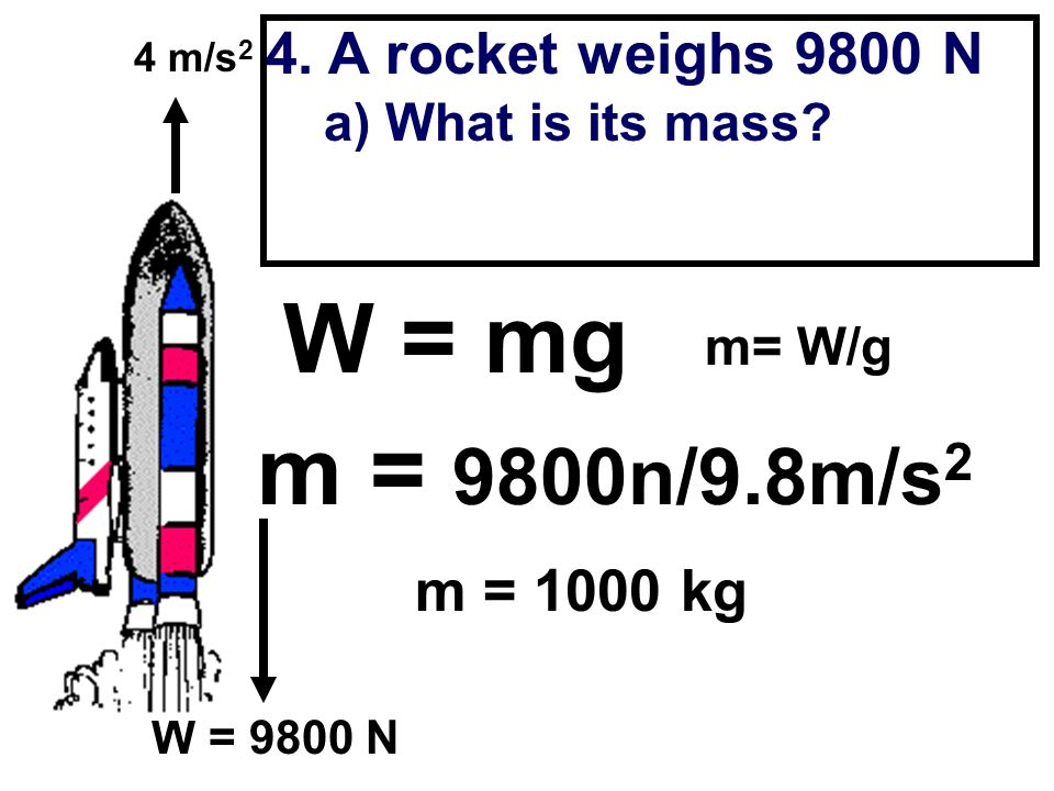 4 m/s 2 W = 9800 N 4. A rocket weighs 9800 N a) What is its mass? W = mg m = 9800n/9.8m/s 2 m = 1000 kg m= W/g
