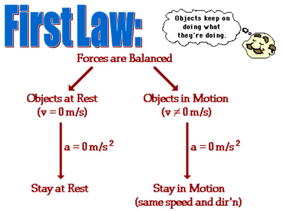 Inertia Concepts Mass – the more mass an object has, the greater its inertia and the more force it takes to change its state of motion.
