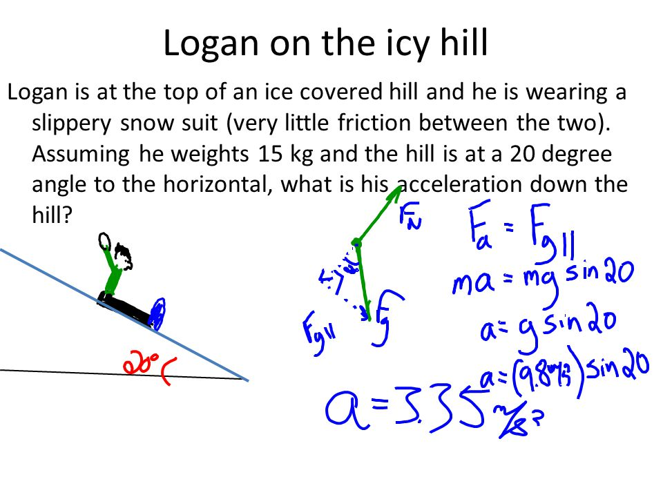 Logan on the icy hill Logan is at the top of an ice covered hill and he is wearing a slippery snow suit (very little friction between the two). Assumi