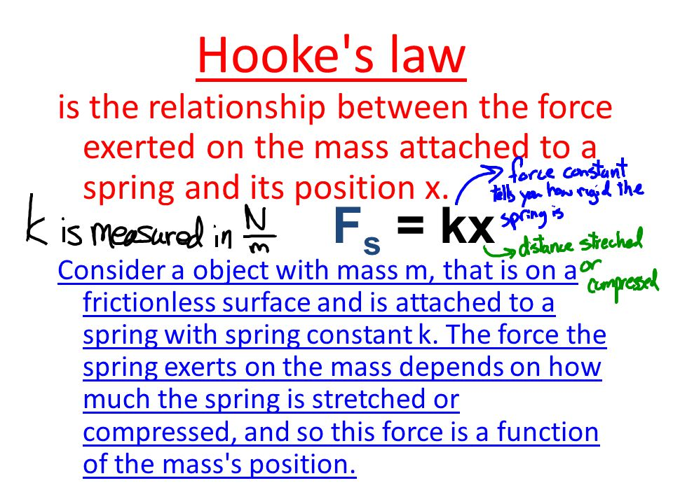 Hooke's law is the relationship between the force exerted on the mass attached to a spring and its position x. Consider a object with mass m, that is
