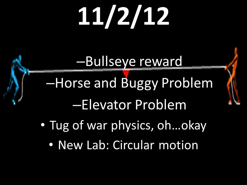 11/2/12 – Bullseye reward – Horse and Buggy Problem – Elevator Problem Tug of war physics, oh…okay New Lab: Circular motion