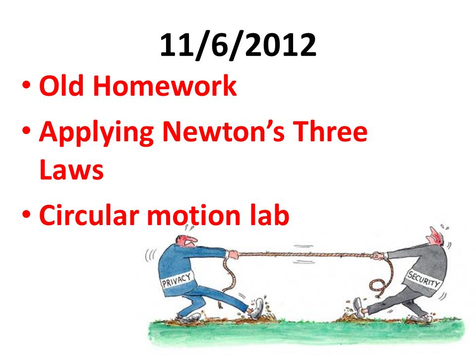 11/6/2012 Old Homework Applying Newton's Three Laws Circular motion lab
