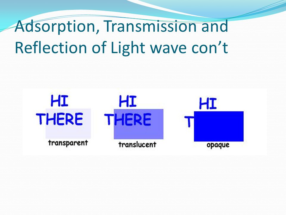 Adsorption, Transmission and Reflection of Light wave con't