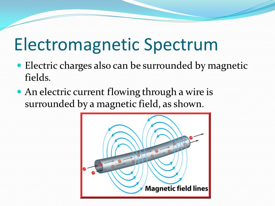 Electromagnetic Spectrum Electric charges also can be surrounded by magnetic fields. An electric current flowing through a wire is surrounded by a mag
