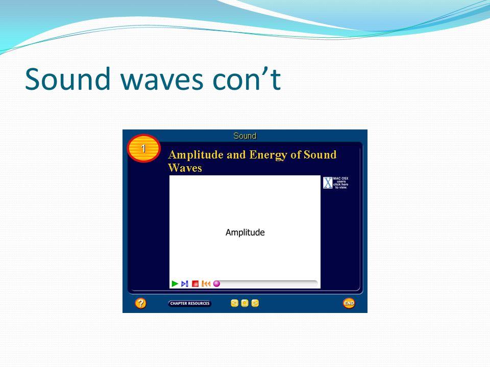 Sound waves con't