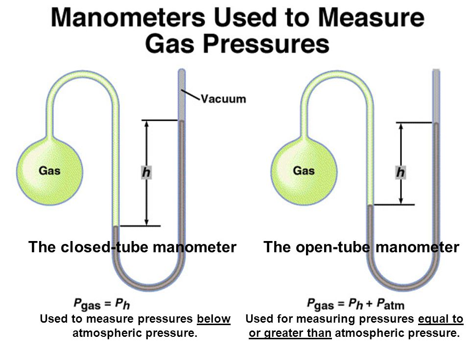 A Combined Gas Sample Problem Chemical analysis of a gaseous compound showed that it contained 33.0 % silicon and 67.0 % fluorine by mass.