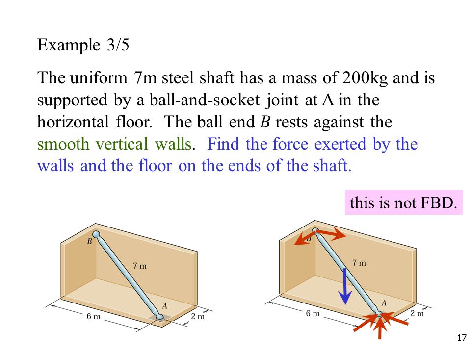 17 Example 3/5 The uniform 7m steel shaft has a mass of 200kg and is supported by a ball-and-socket joint at A in the horizontal floor. The ball end B