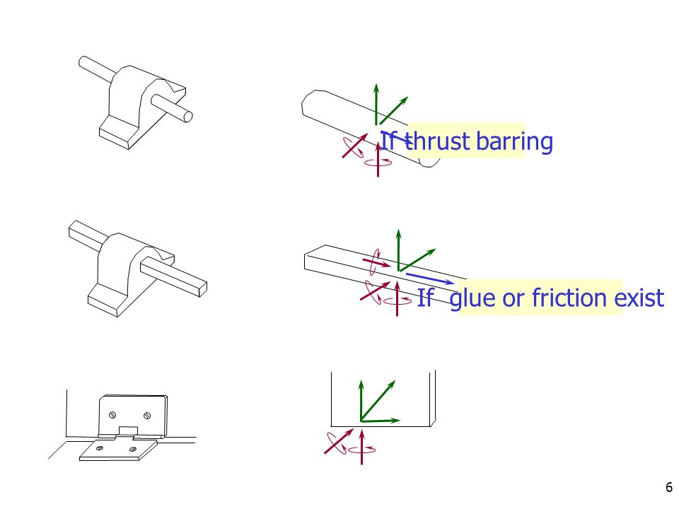 6 If thrust barring If glue or friction exist