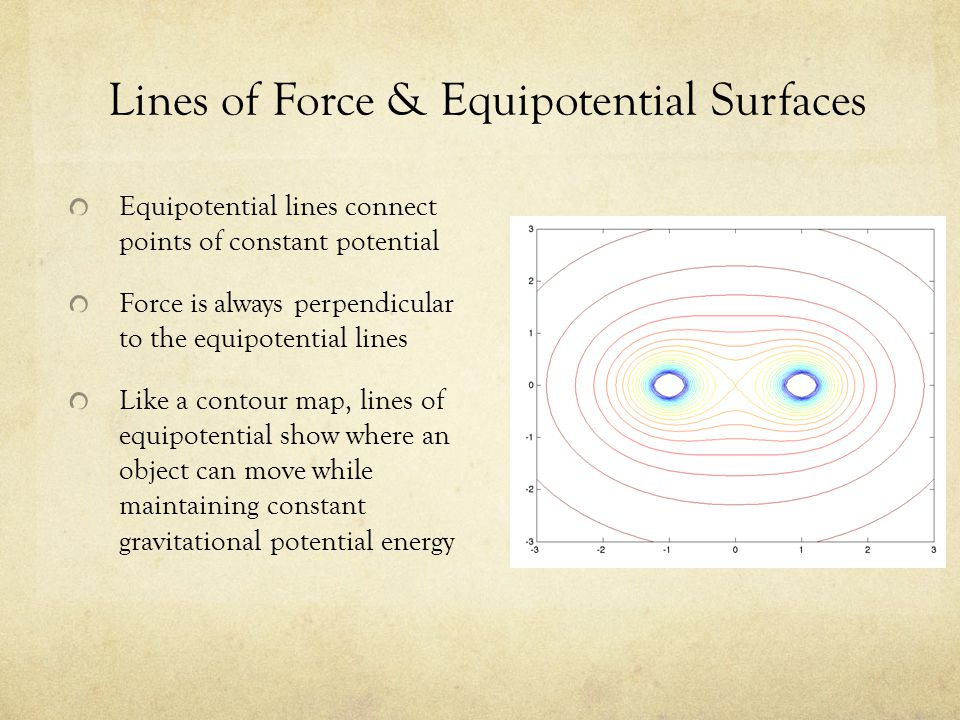 Lines of Force & Equipotential Surfaces Equipotential lines connect points of constant potential Force is always perpendicular to the equipotential lines Like a contour map, lines of equipotential show where an object can move while maintaining constant gravitational potential energy