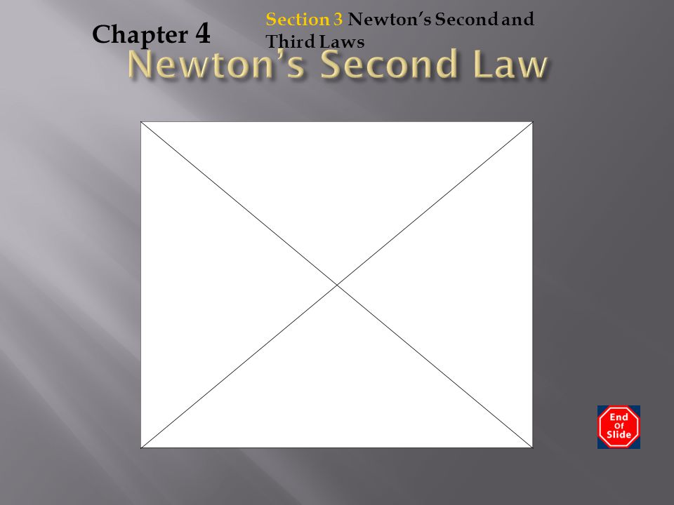 Chapter 4 Section 3 Newton's Second and Third Laws