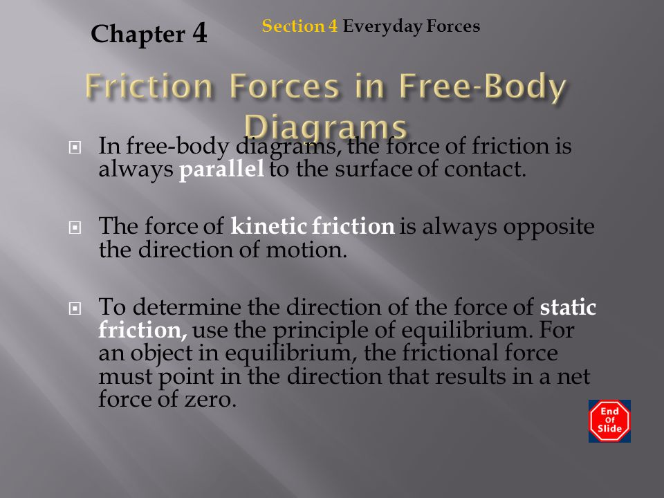 Chapter 4  In free-body diagrams, the force of friction is always parallel to the surface of contact.  The force of kinetic friction is always oppos