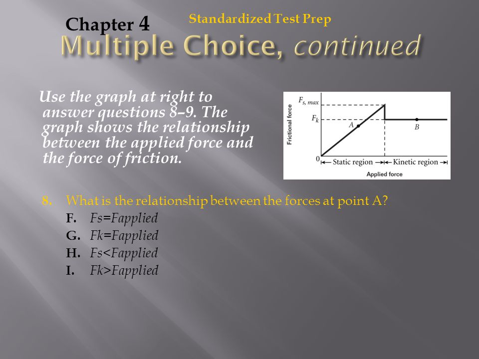 Use the graph at right to answer questions 8–9. The graph shows the relationship between the applied force and the force of friction. Standardized Tes