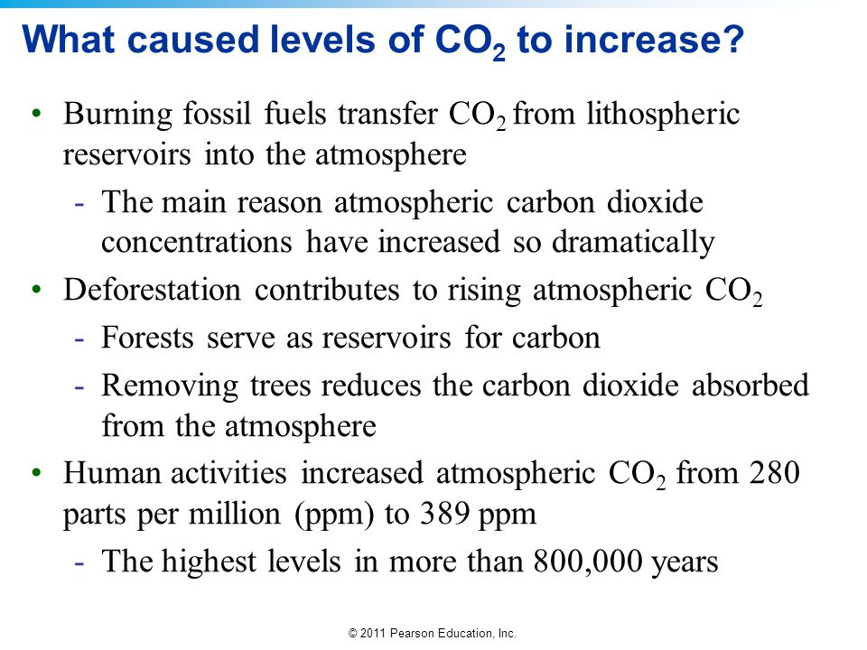 © 2011 Pearson Education, Inc. Burning fossil fuels transfer CO 2 from lithospheric reservoirs into the atmosphere -The main reason atmospheric carbon