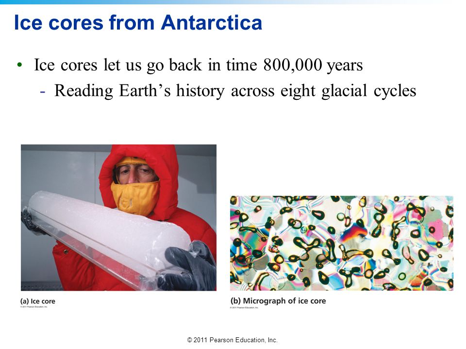 © 2011 Pearson Education, Inc. Ice cores from Antarctica Ice cores let us go back in time 800,000 years -Reading Earth's history across eight glacial