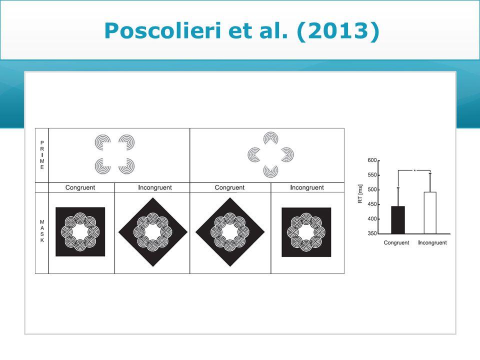 Poscolieri et al. (2013)