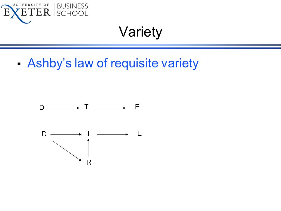 Variety  Ashby's law of requisite variety D TE R D TE