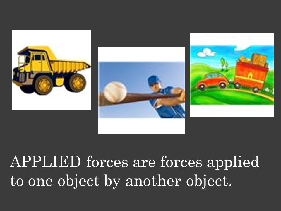 APPLIED forces are forces applied to one object by another object.