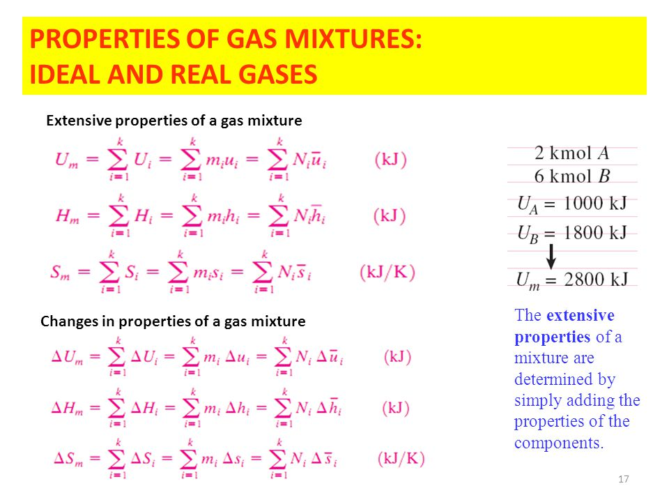 17 PROPERTIES OF GAS MIXTURES: IDEAL AND REAL GASES The extensive properties of a mixture are determined by simply adding the properties of the components.