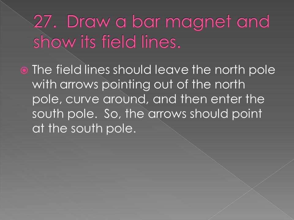  The field lines should leave the north pole with arrows pointing out of the north pole, curve around, and then enter the south pole.