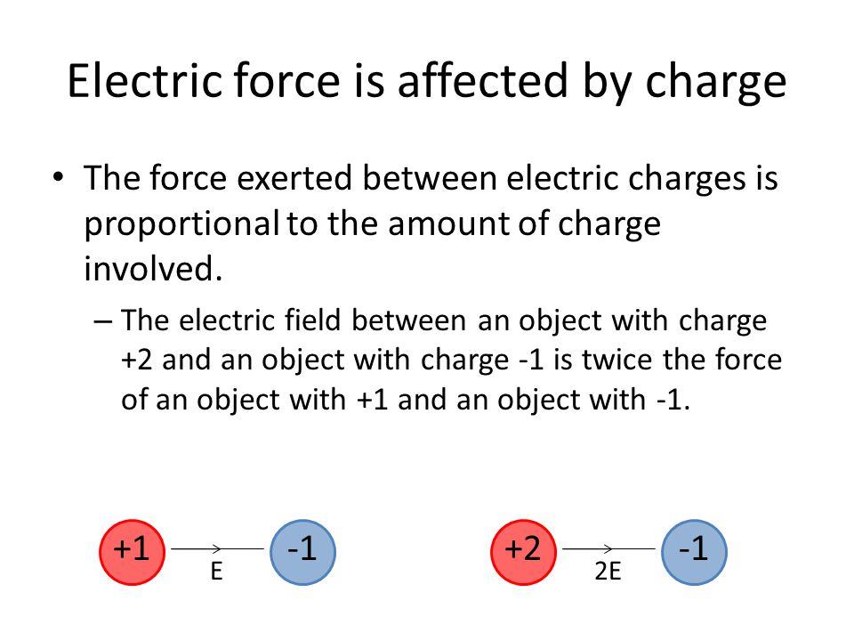 Properties of electric charge All electrical charges exert force on all other electrical charges.