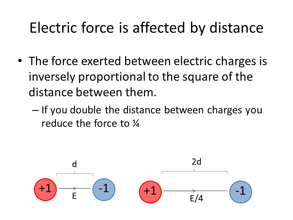 Electric force is affected by charge The force exerted between electric charges is proportional to the amount of charge involved.