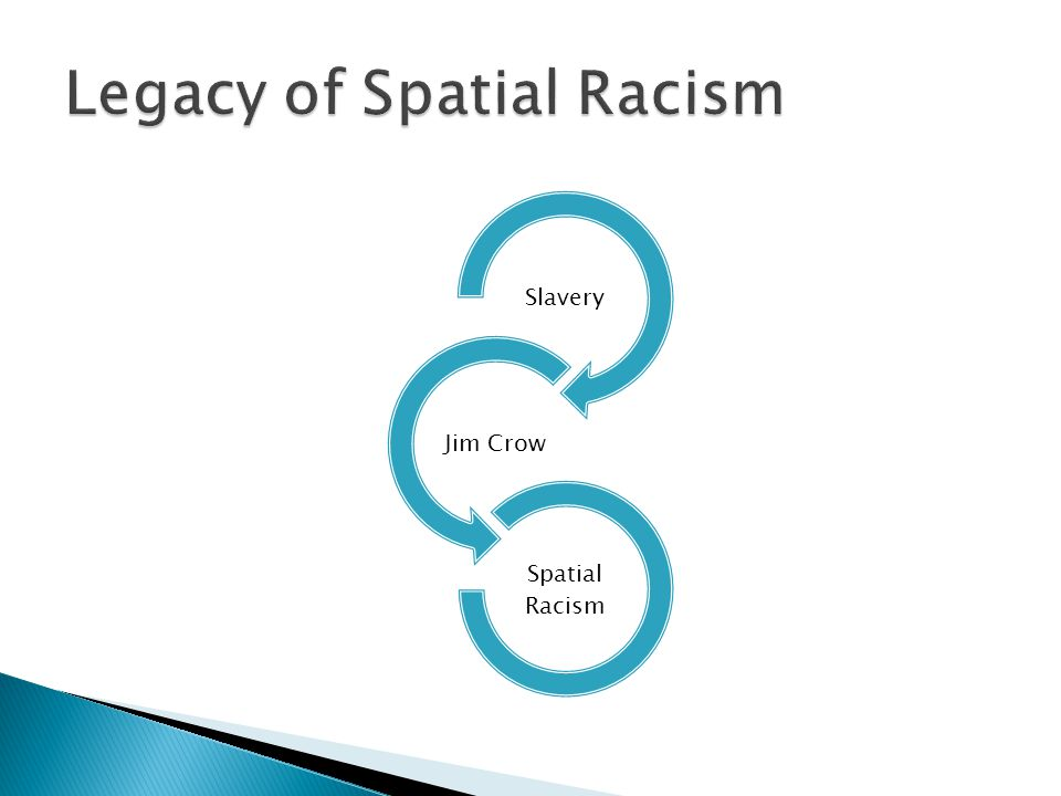 Slavery Jim Crow Spatial Racism