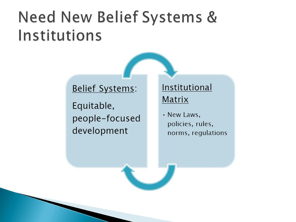 Belief Systems: Equitable, people-focused development Institutional Matrix New Laws, policies, rules, norms, regulations