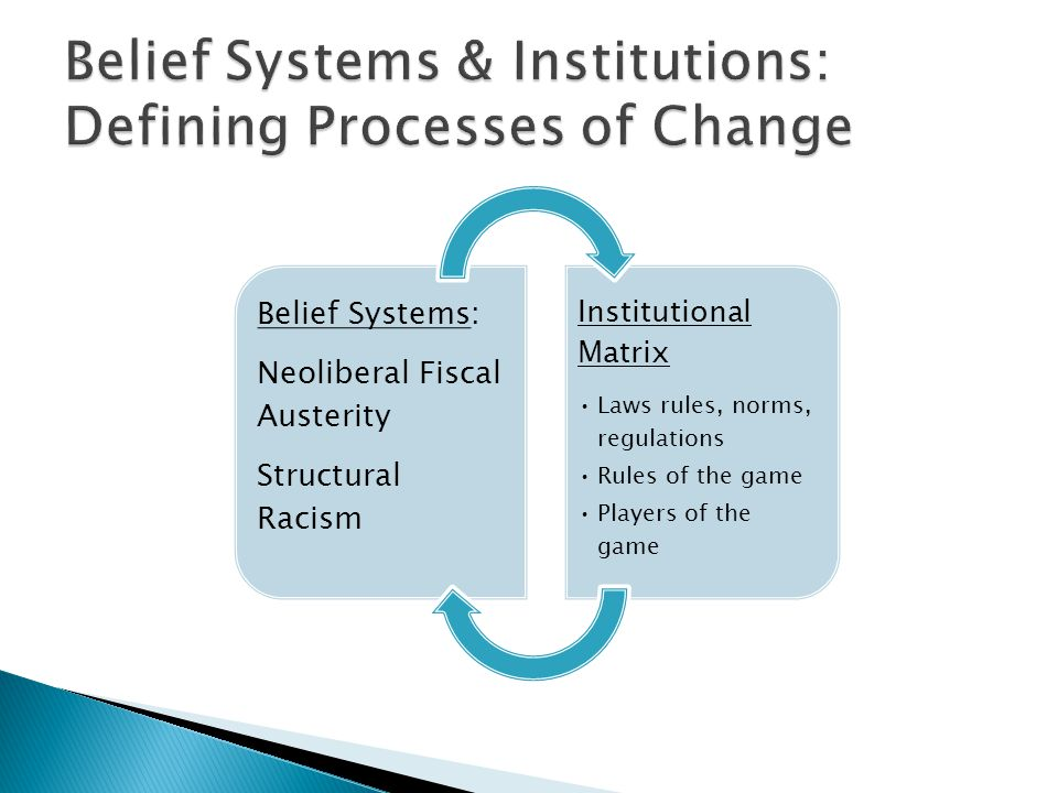 Belief Systems: Neoliberal Fiscal Austerity Structural Racism Institutional Matrix Laws rules, norms, regulations Rules of the game Players of the gam