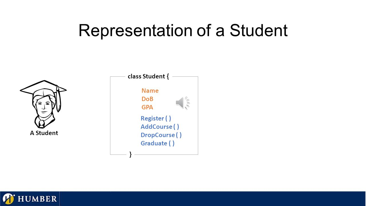 Representation in General A Student string Name date DoB float GPA class Student { Register ( ) AddCourse ( ) DropCourse ( ) Graduate ( ) }