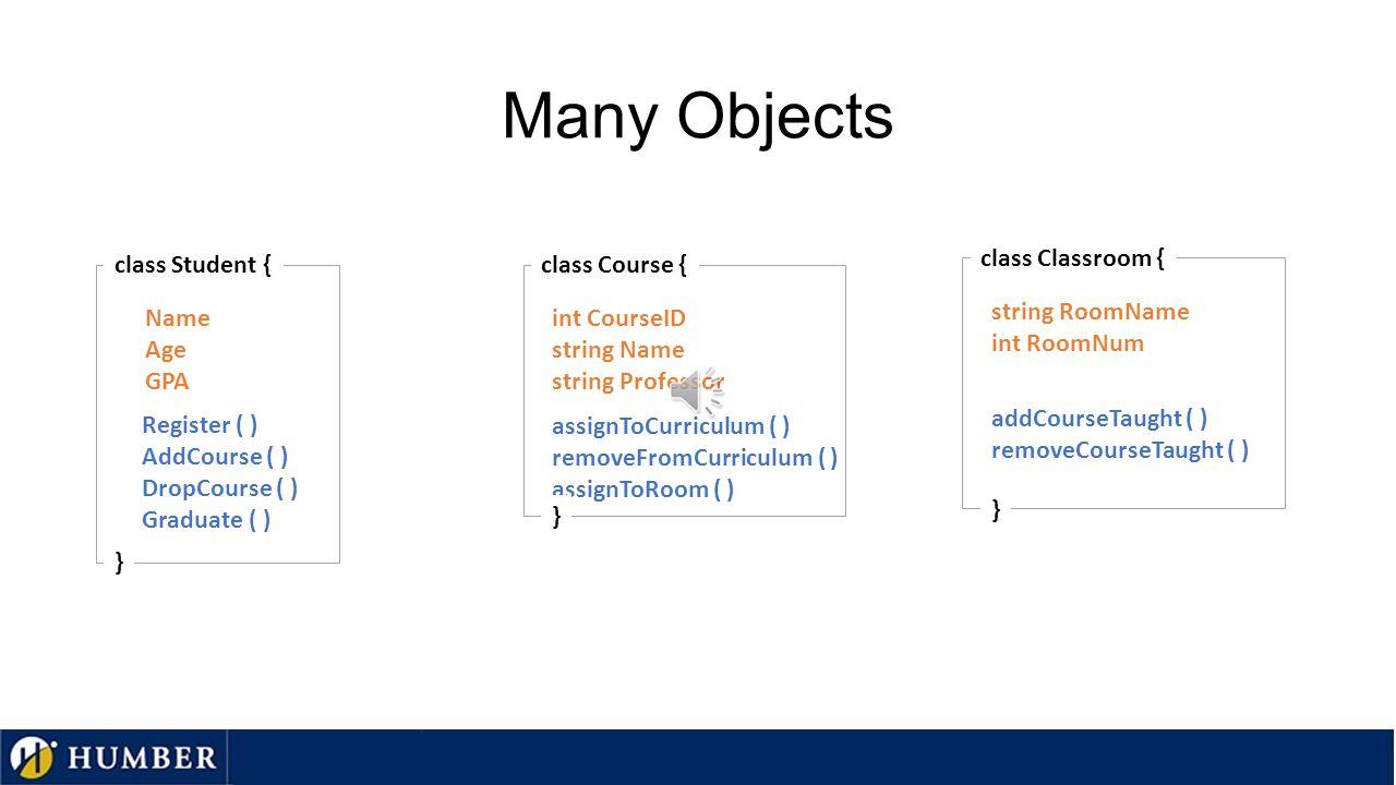 Class becomes Object Name Age GPA class Student { Register ( ) AddCourse ( ) DropCourse ( ) Graduate ( ) } Bob Jane Lin John new