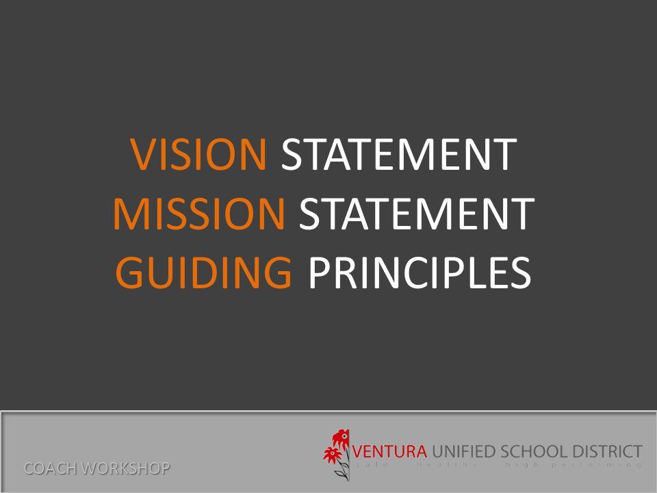VISION STATEMENT MISSION STATEMENT GUIDING PRINCIPLES COACH WORKSHOP