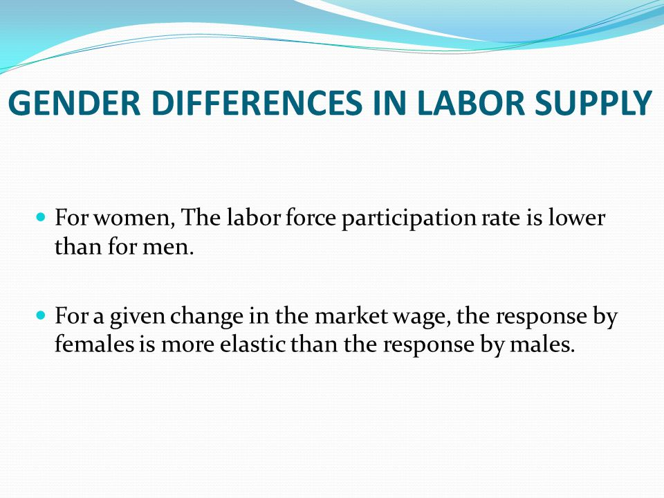 GENDER DIFFERENCES IN LABOR SUPPLY For women, The labor force participation rate is lower than for men.