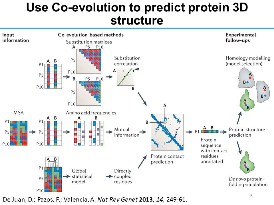 Use Co-evolution to predict protein 3D structure 5 De Juan, D.; Pazos, F.; Valencia, A.