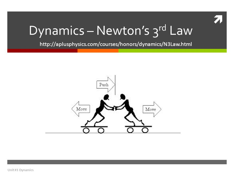  Dynamics – Newton's 3 rd Law http://aplusphysics.com/courses/honors/dynamics/N3Law.html Unit #3 Dynamics