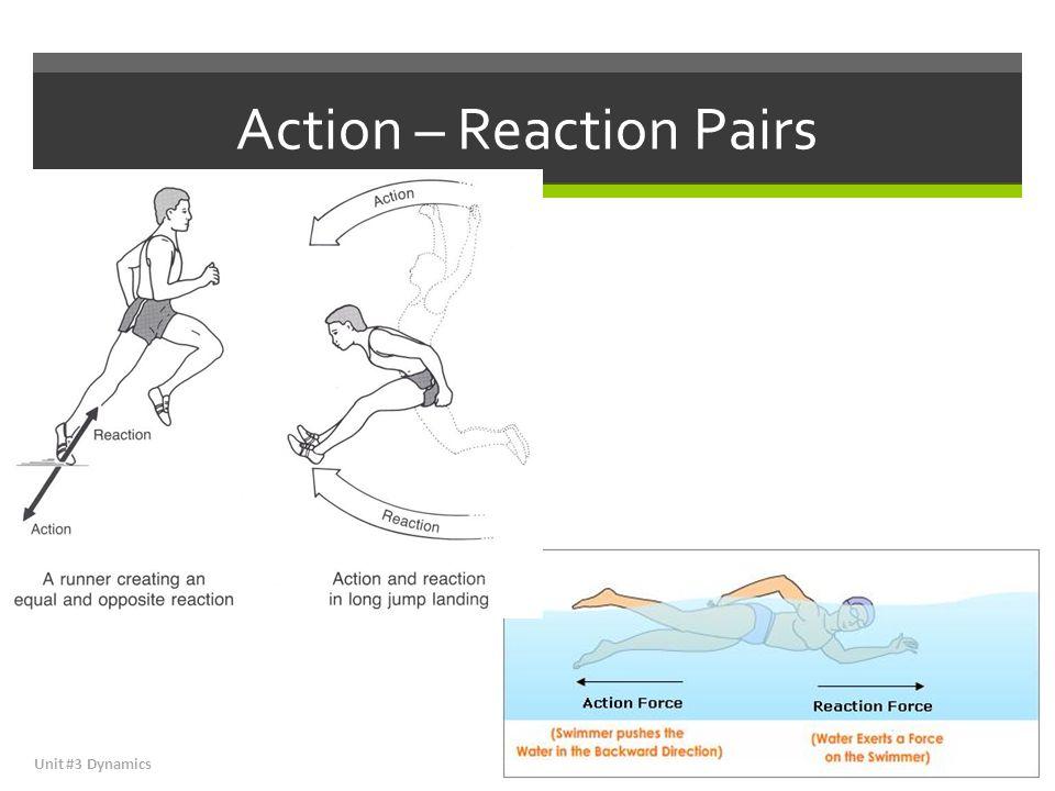 Action – Reaction Pairs Unit #3 Dynamics