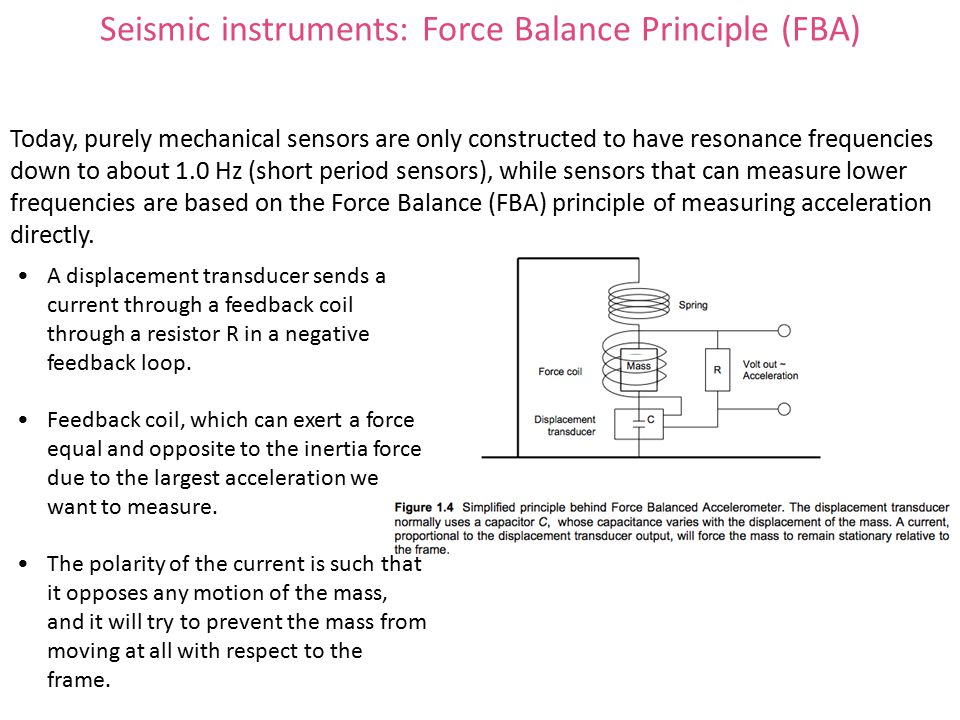 Today, purely mechanical sensors are only constructed to have resonance frequencies down to about 1.0 Hz (short period sensors), while sensors that can measure lower frequencies are based on the Force Balance (FBA) principle of measuring acceleration directly.