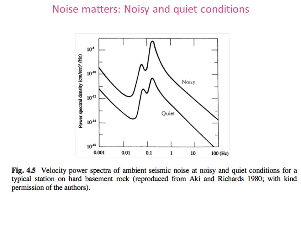 Noise matters: Noisy and quiet conditions