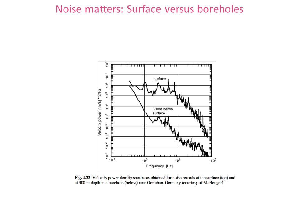 Noise matters: Surface versus boreholes