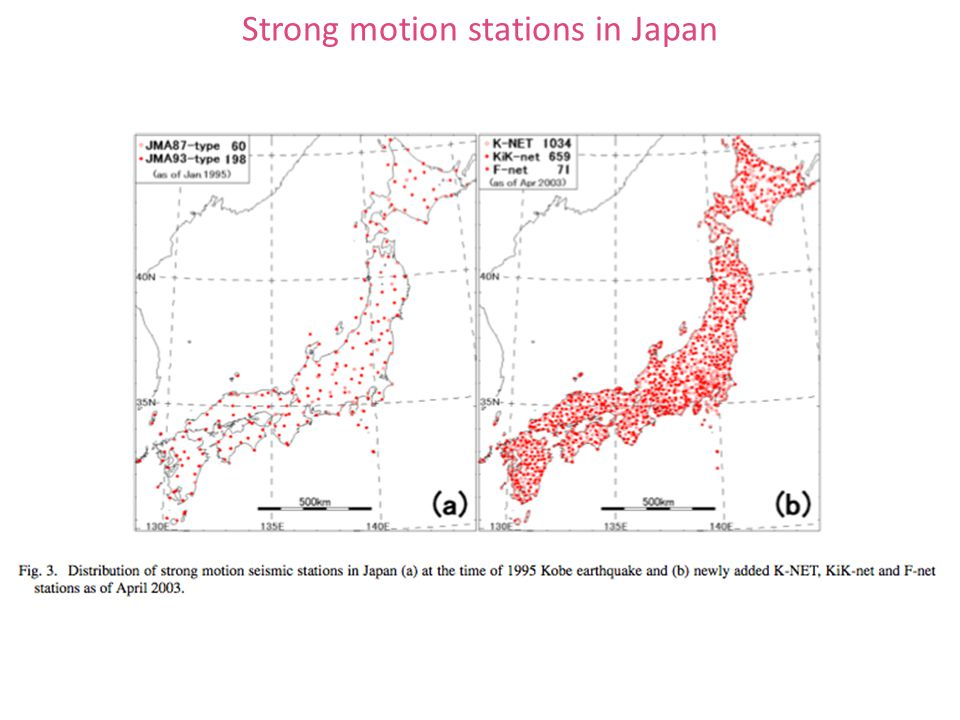 Strong motion stations in Japan